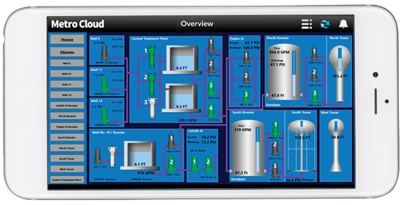 Cloud SCADA Pump Control - Phone Display Demo