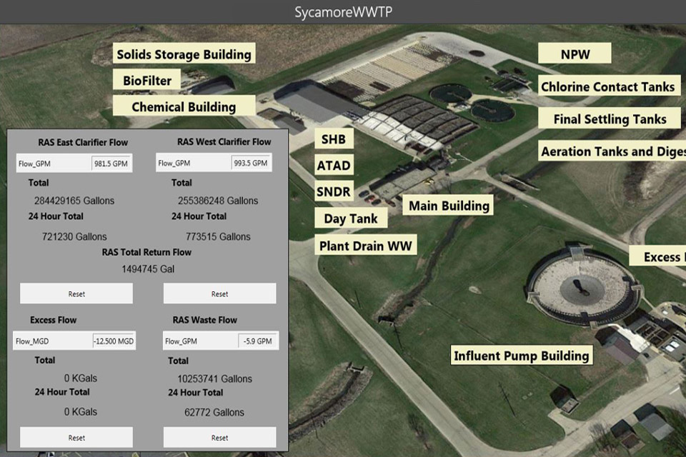 Wastewater Treatment Plant adds Cloud SCADA System
